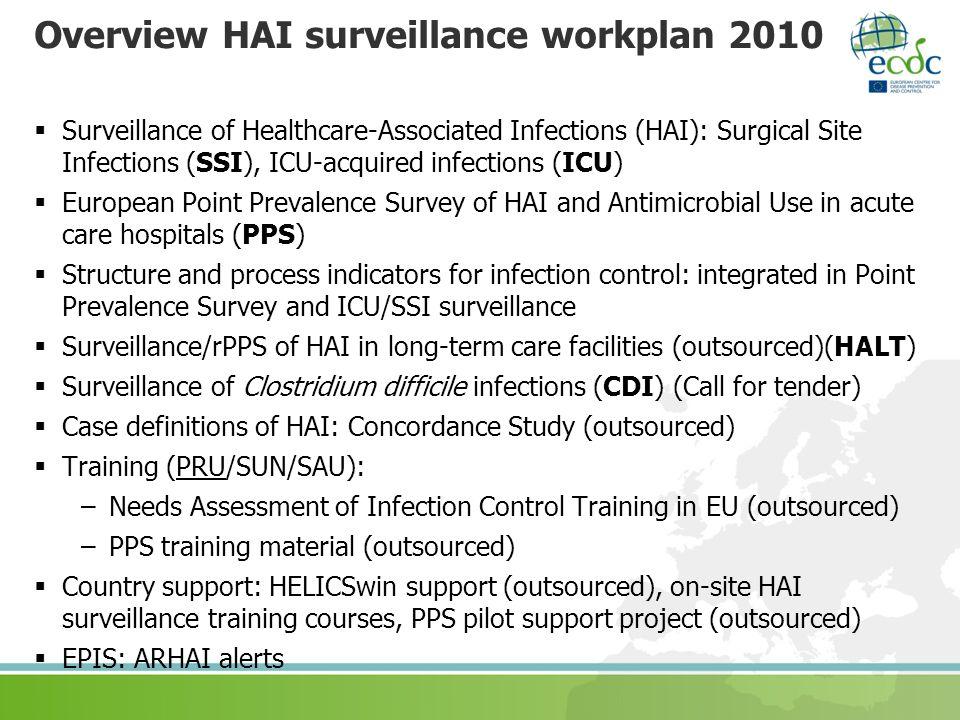 Overview HAI surveillance workplan 2010
