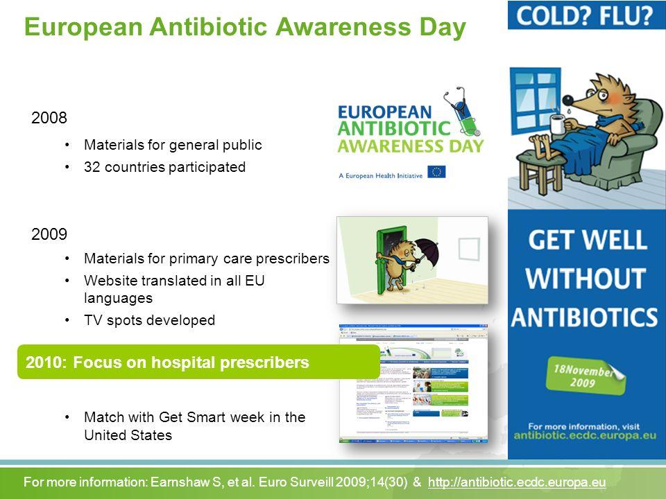 European Antibiotic Awareness Day