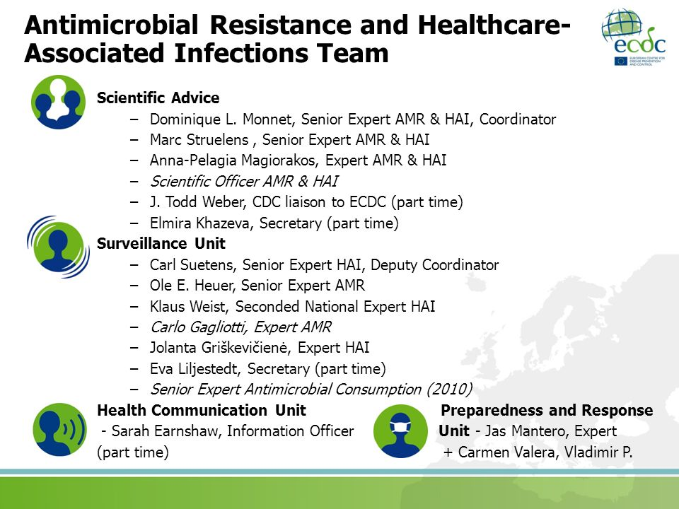 Antimicrobial Resistance and Healthcare-Associated Infections Team