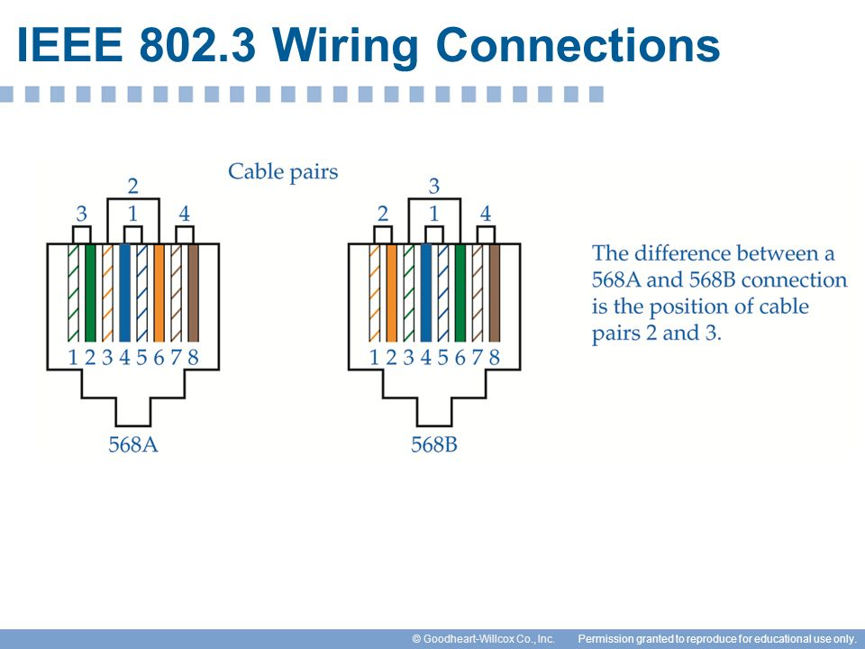 Ieee Wiring Connections