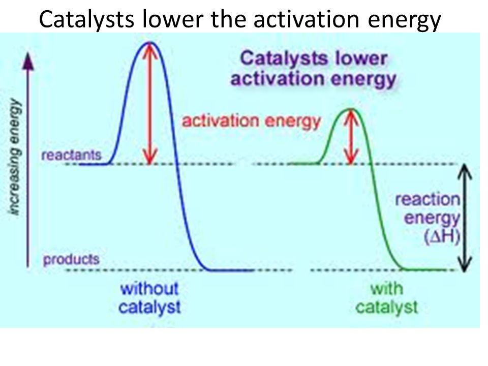 activation energy ck 12 foundation
