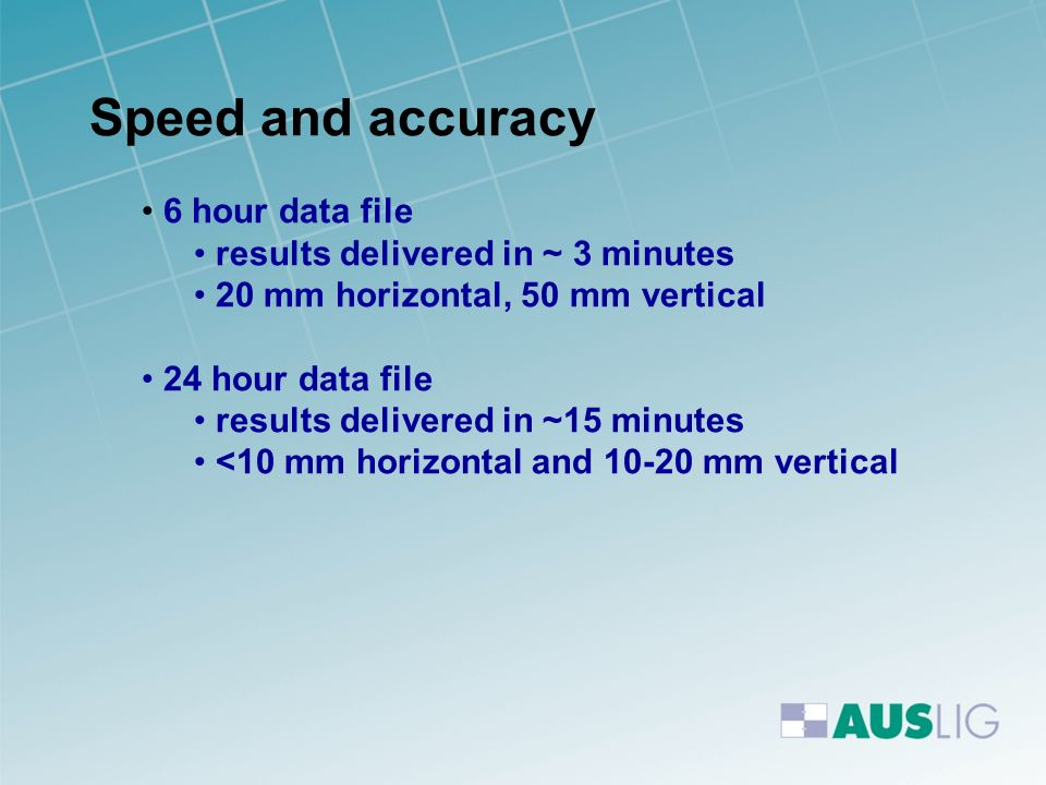 Speed and accuracy 6 hour data file results delivered in ~ 3 minutes