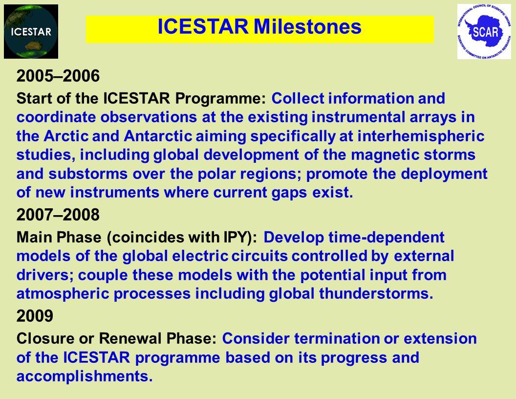 ICESTAR Milestones 2005–2006.
