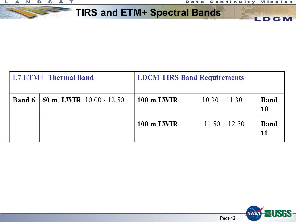 TIRS and ETM+ Spectral Bands