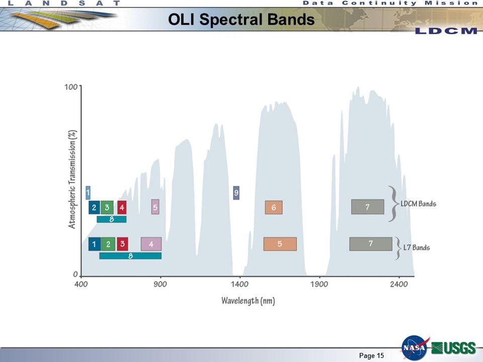 OLI Spectral Bands
