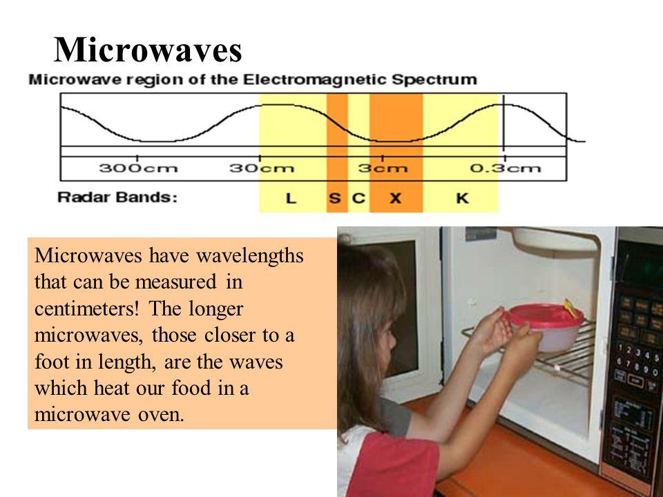 Microwaves Electromagnetic Spectrum – BestMicrowave