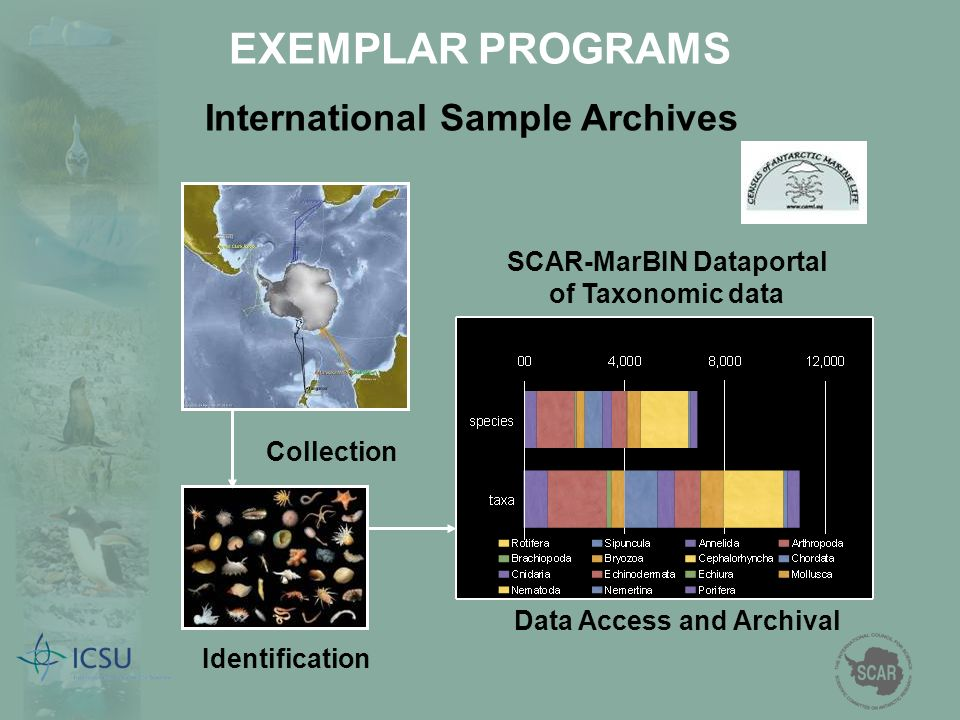 International Sample Archives SCAR-MarBIN Dataportal