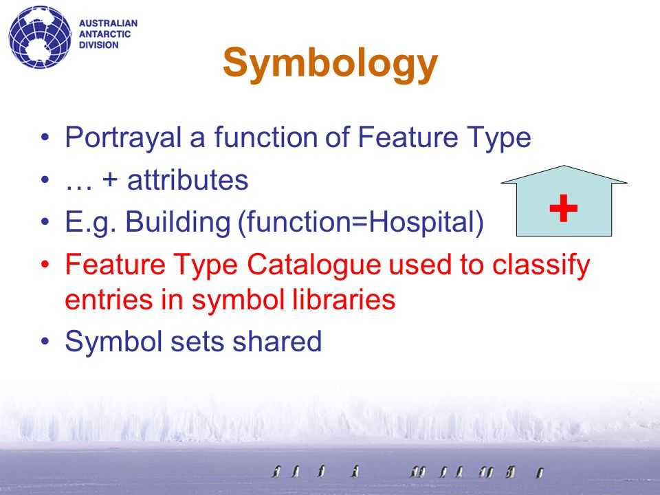 + Symbology Portrayal a function of Feature Type … + attributes
