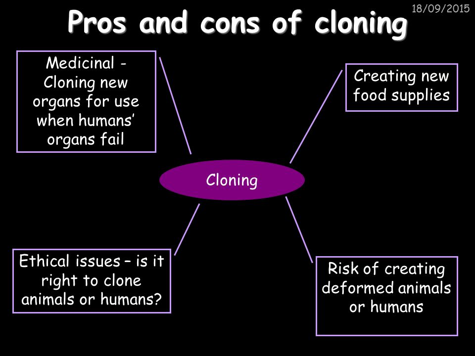 pros cons of cloning Somatic cell nuclear transfer: pros and cons huseyin sumer, jun liu, pollyanna tat,  cloning in humans the pros and cons of scnt are discussed below pros of scnt.