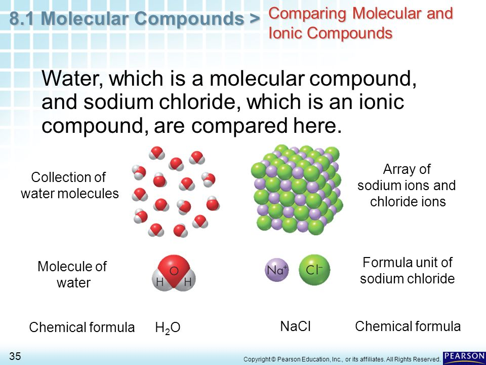 chapter 8 covalent bonding 8 1 molecular compounds ppt video online download. Black Bedroom Furniture Sets. Home Design Ideas