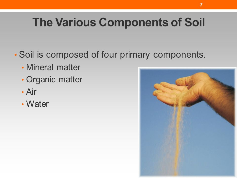 The nature of soil lesson nres b ppt video online download for Four main components of soil