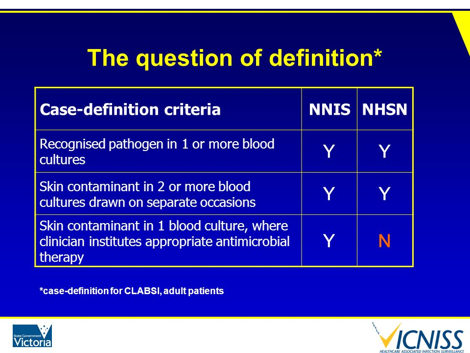 The question of definition*