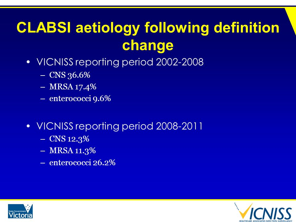 CLABSI aetiology following definition change