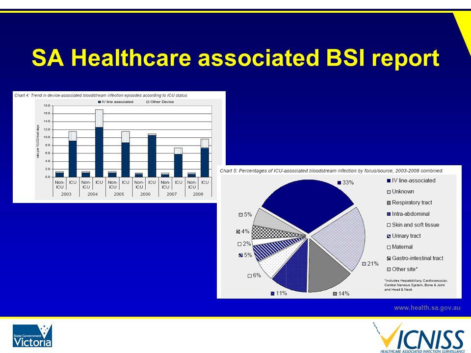 SA Healthcare associated BSI report
