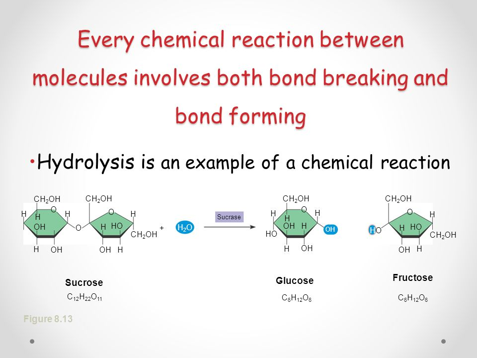 Every chemical reaction between molecules involves both bond breaking and bond forming