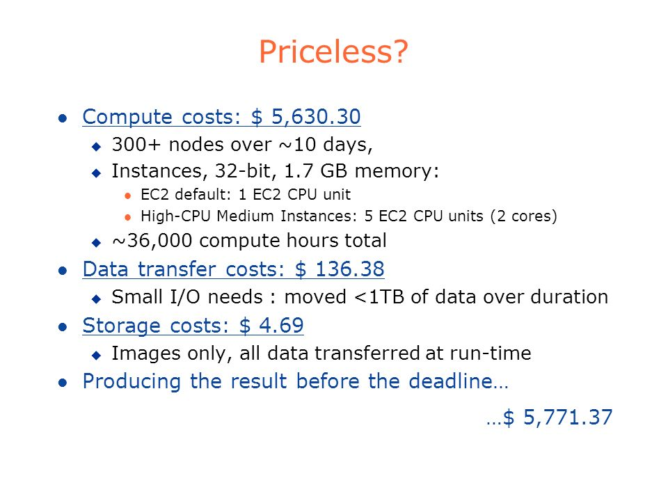 Priceless Compute costs: $ 5,630.30 Data transfer costs: $ 136.38