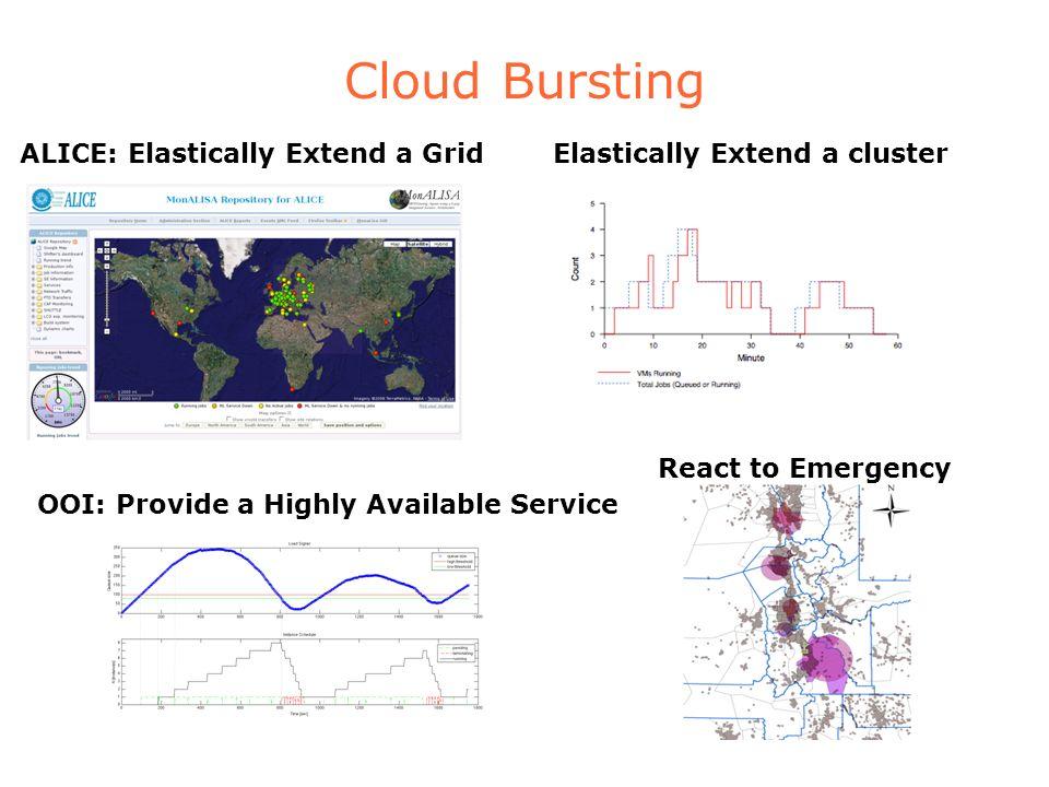 Cloud Bursting ALICE: Elastically Extend a Grid