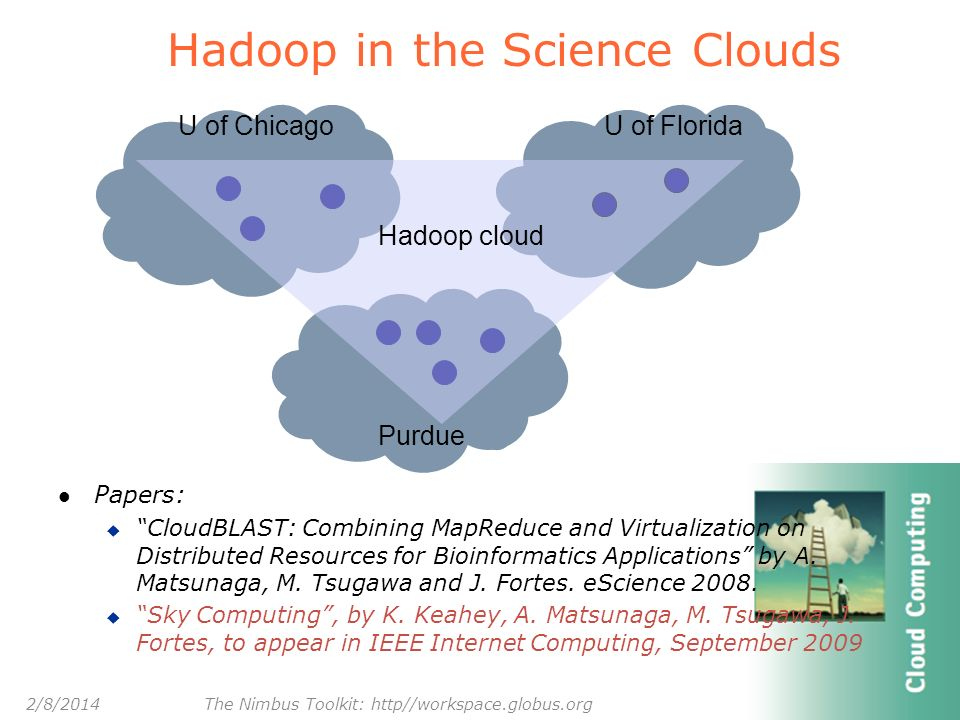 Hadoop in the Science Clouds