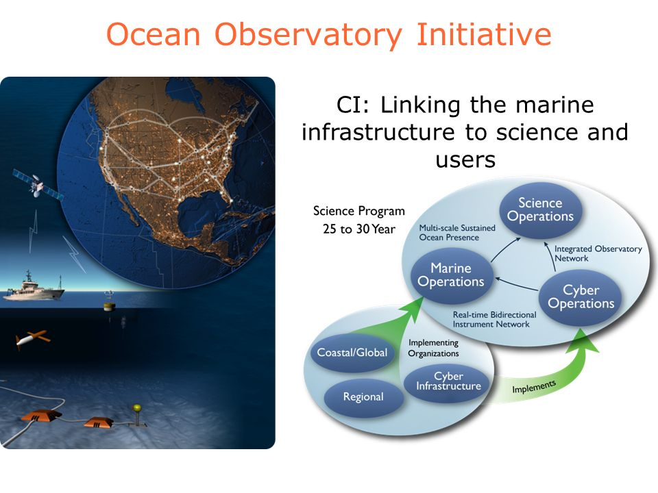 Ocean Observatory Initiative
