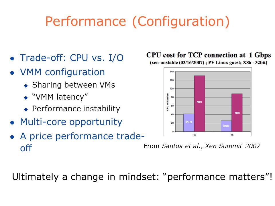 Performance (Configuration)