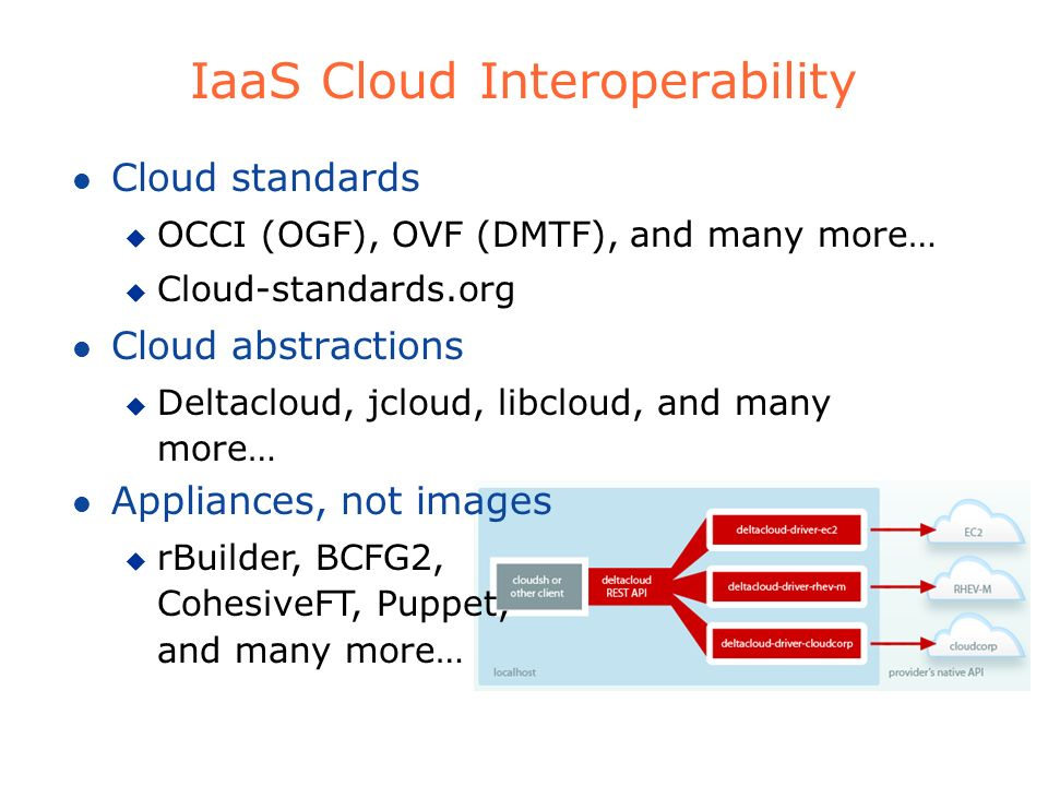 IaaS Cloud Interoperability