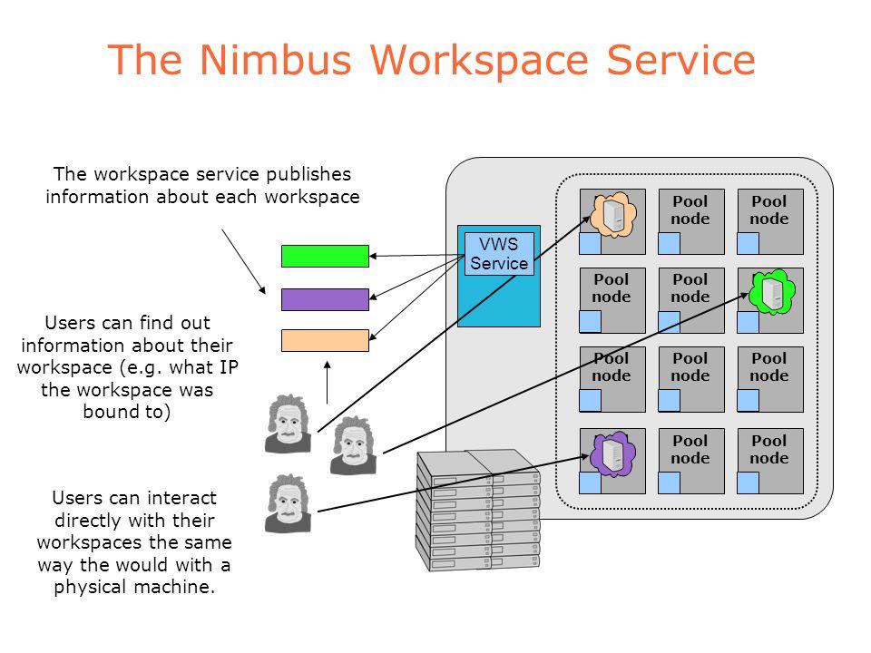 The Nimbus Workspace Service