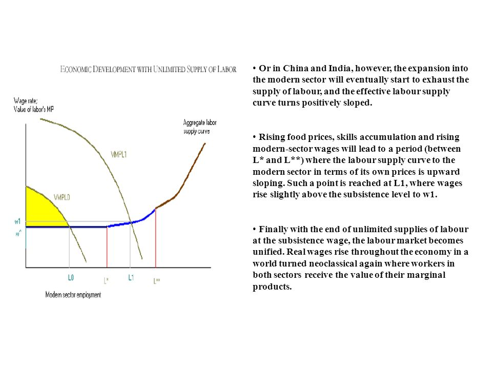 Or in China and India, however, the expansion into the modern sector will eventually start to exhaust the supply of labour, and the effective labour supply curve turns positively sloped.