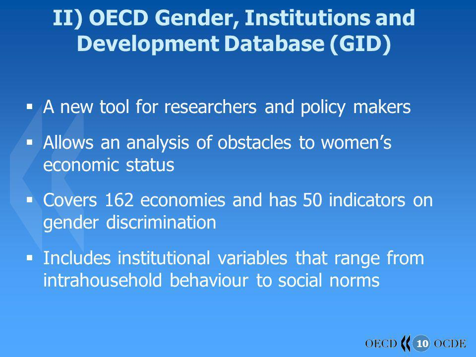 II) OECD Gender, Institutions and Development Database (GID)