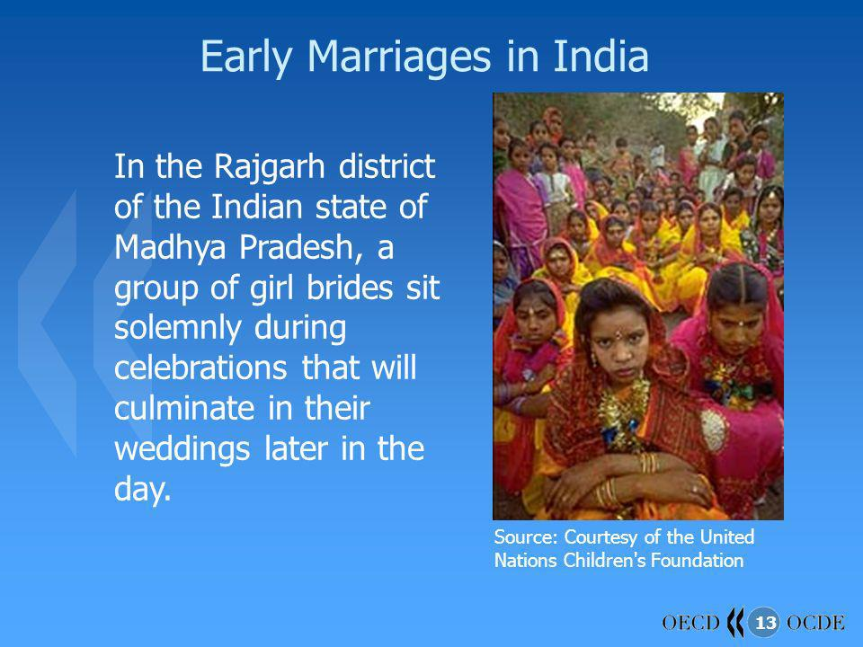 Early Marriages in India