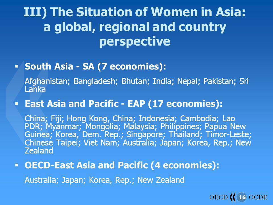 III) The Situation of Women in Asia: a global, regional and country perspective