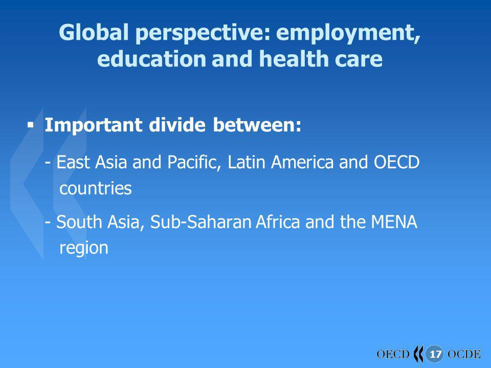 Global perspective: employment, education and health care
