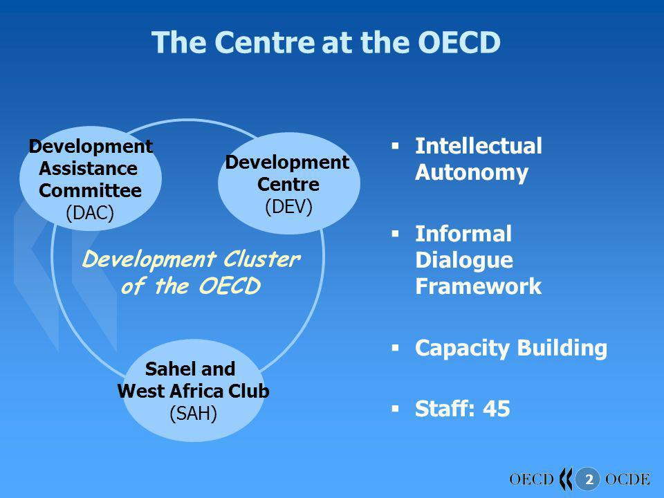 Development Cluster of the OECD