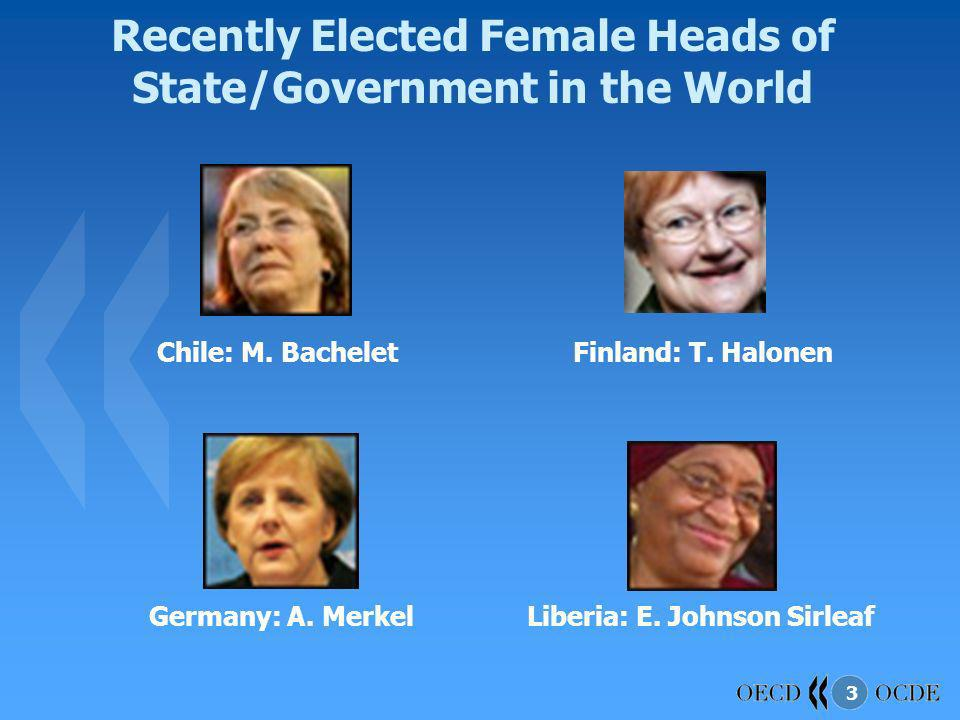Recently Elected Female Heads of State/Government in the World