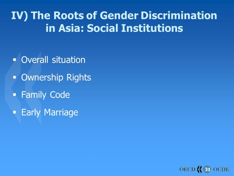 IV) The Roots of Gender Discrimination in Asia: Social Institutions