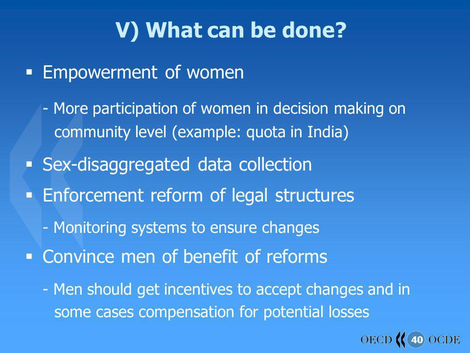 V) What can be done Empowerment of women