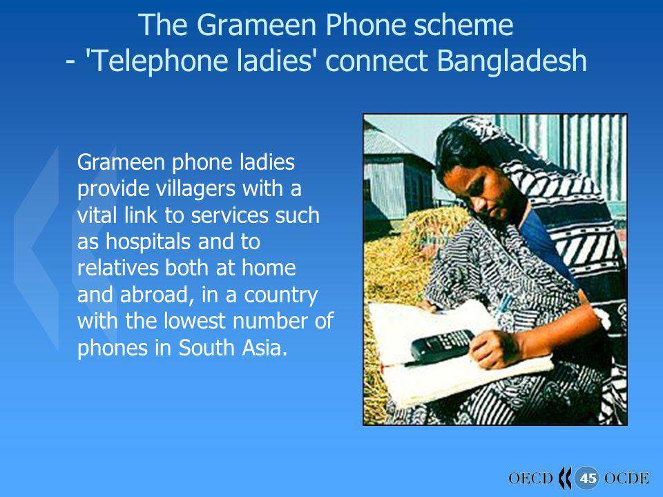 The Grameen Phone scheme - Telephone ladies connect Bangladesh