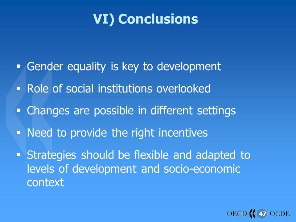 VI) Conclusions Gender equality is key to development