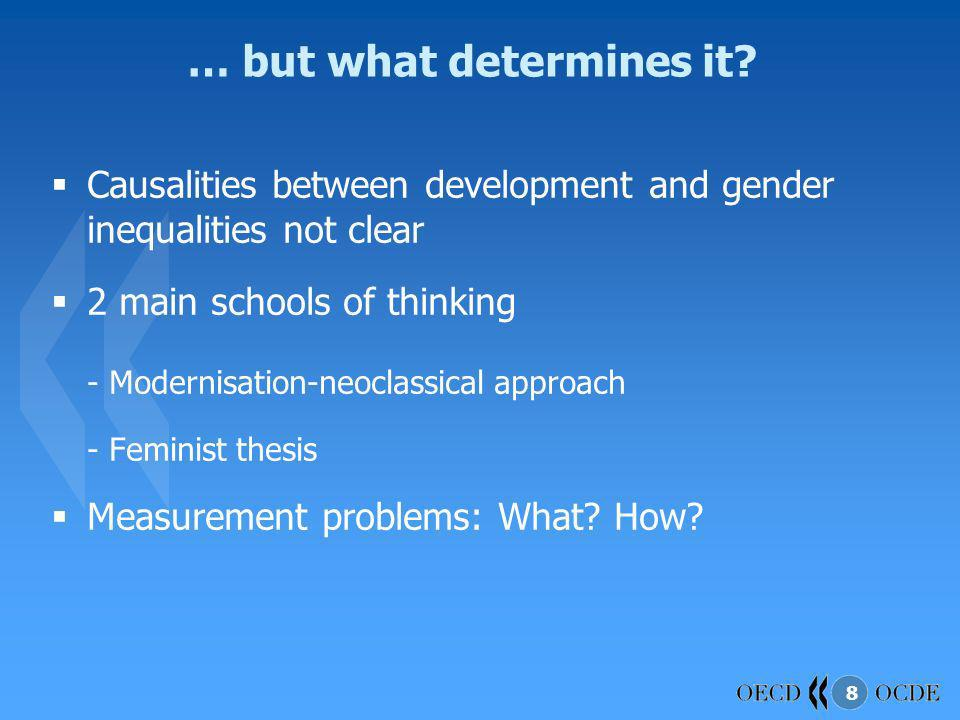 … but what determines it