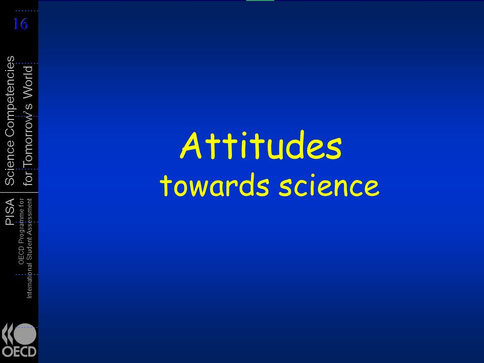 Attitudes towards science