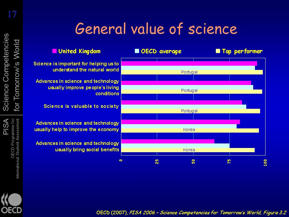 General value of science