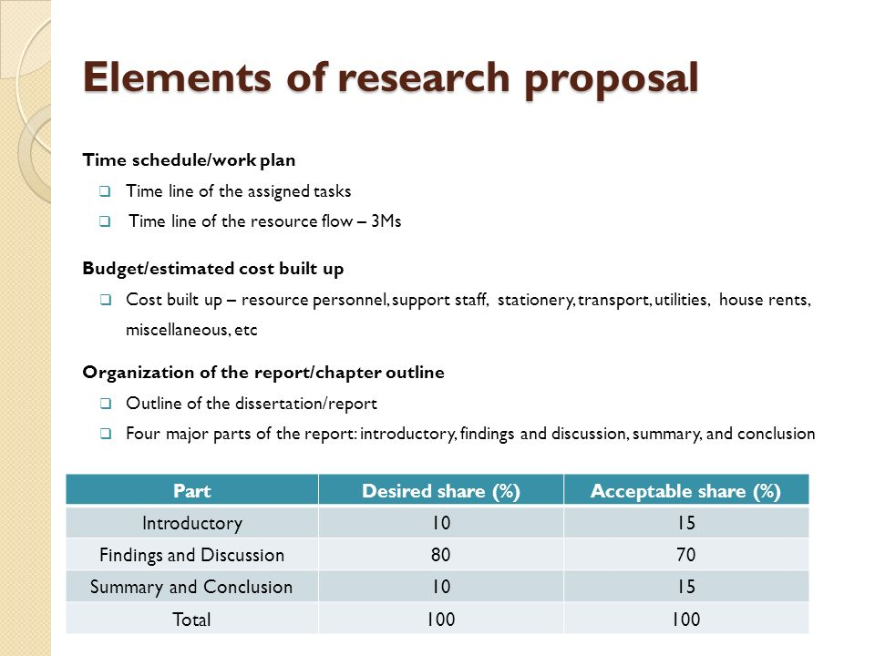 education research proposal