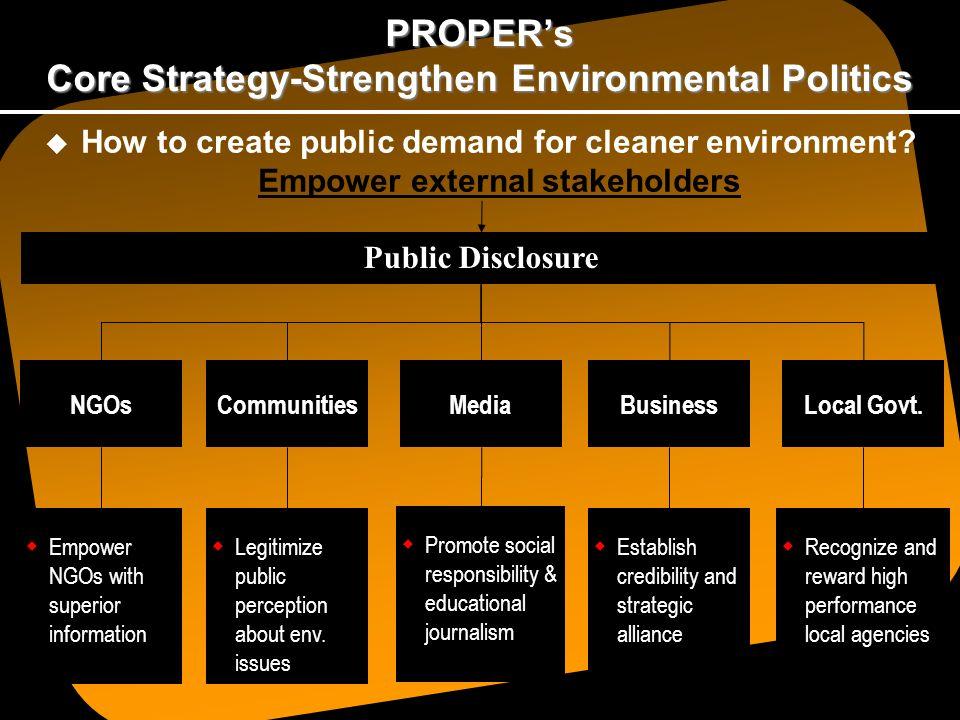 PROPER's Core Strategy-Strengthen Environmental Politics