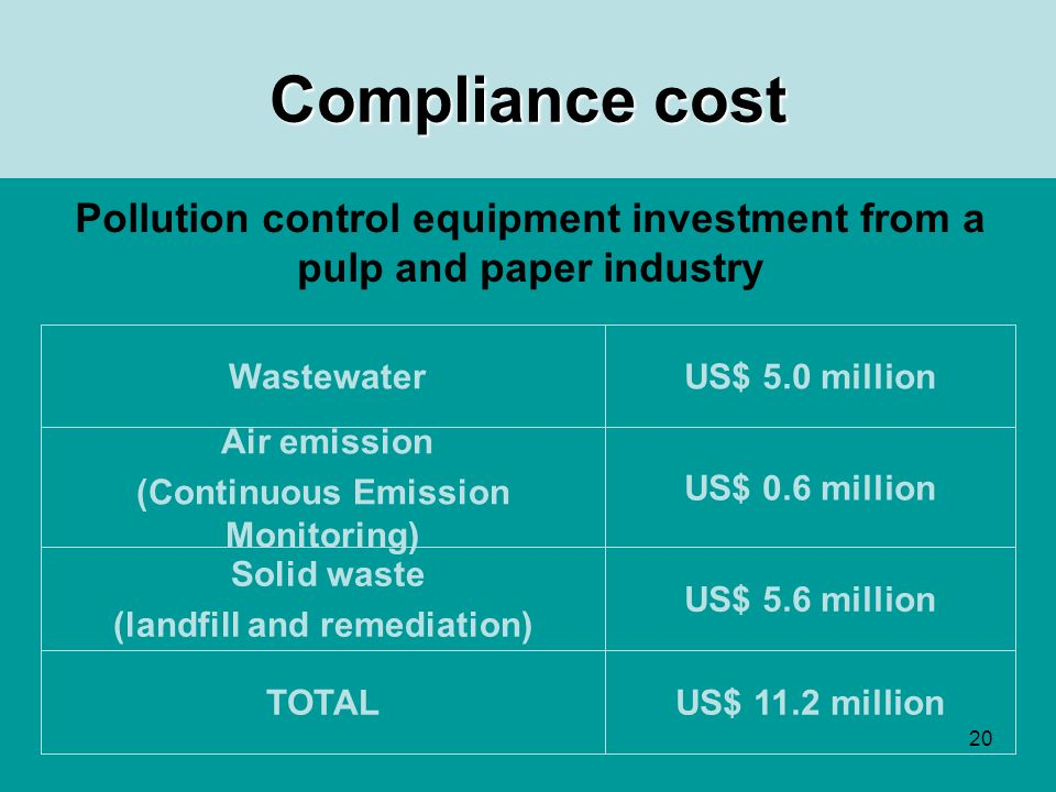 Compliance cost Pollution control equipment investment from a pulp and paper industry. Wastewater.
