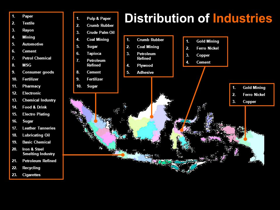 Distribution of Industries