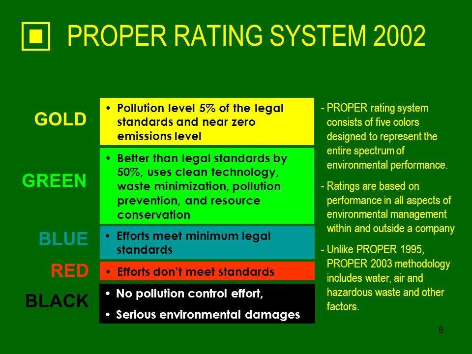 PROPER RATING SYSTEM 2002 GOLD GREEN BLUE RED BLACK