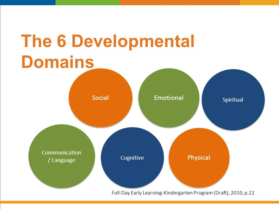 learning domain and child development Standards' purpose and five domains the standards support the development  and well-being of young children to foster their learning ohio's early learning.