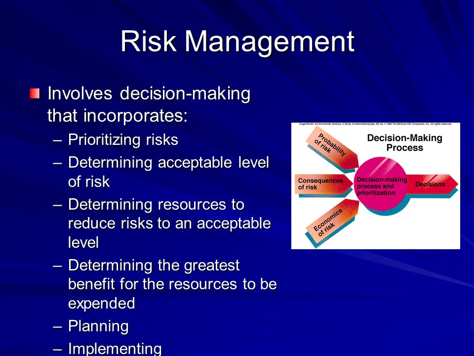 Risk Reduction Techniques in Management Decision Making