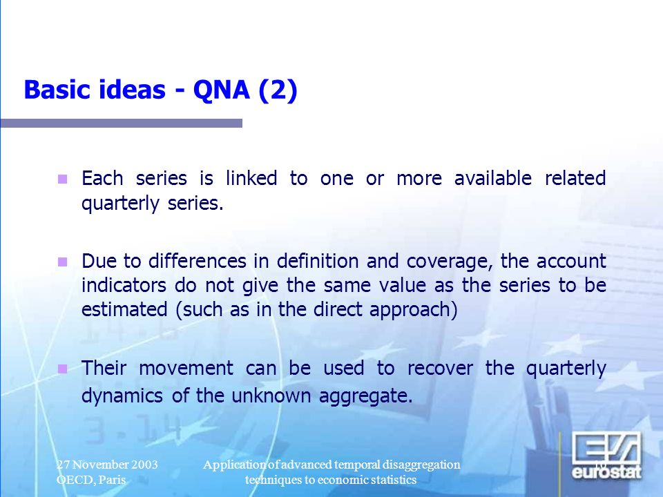 Basic ideas - QNA (2) Each series is linked to one or more available related quarterly series.