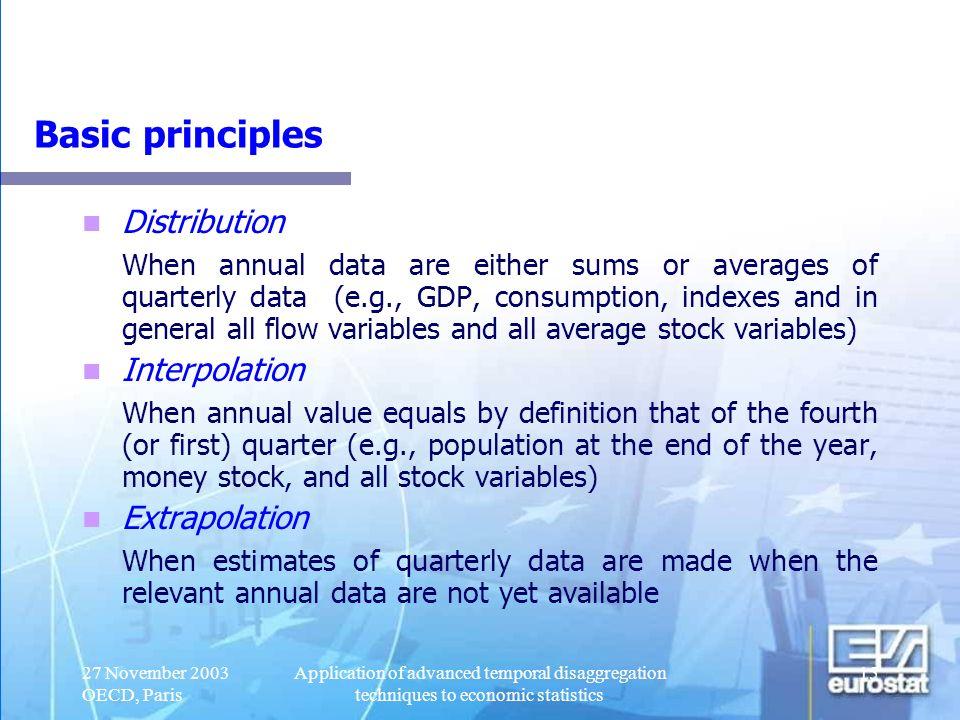 Basic principles Distribution