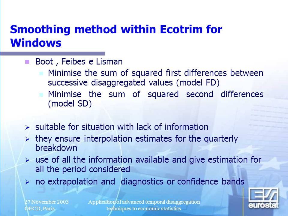 Smoothing method within Ecotrim for Windows